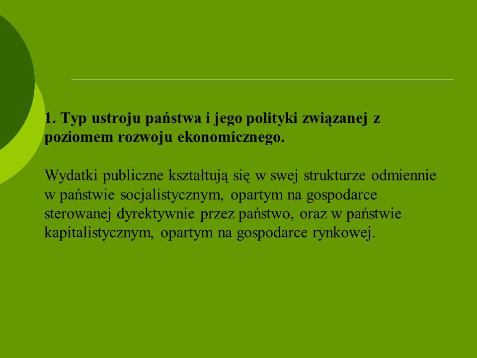 1.Typ ustroju państwa i jego polityki związanej z poziomem rozwoju ekonomicznego.