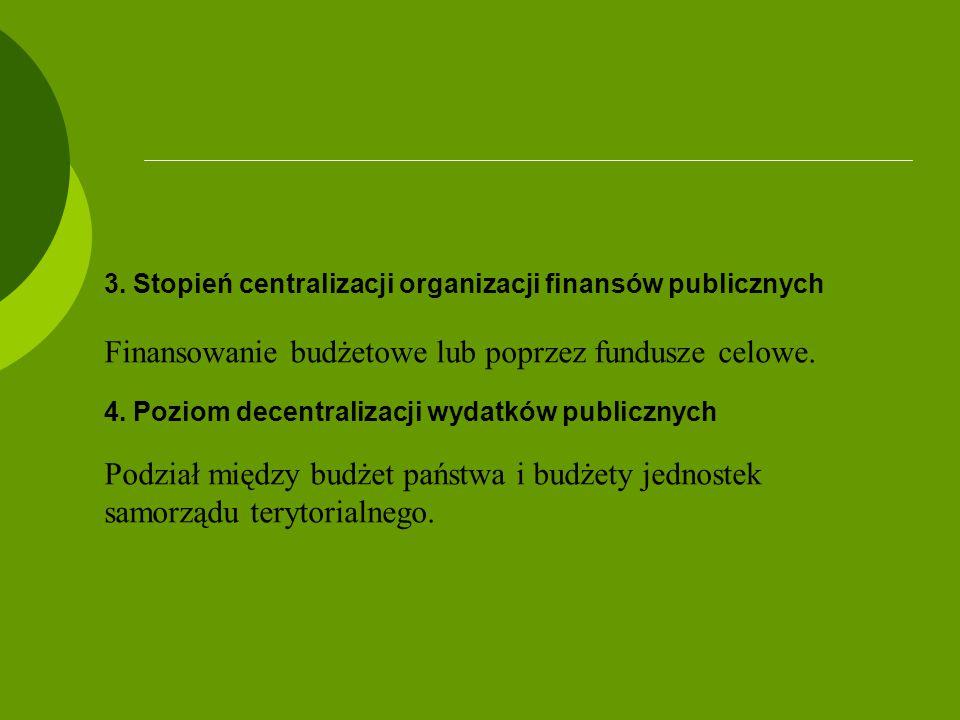 Metody Metoda wskaźników i norm budżetowych (np.