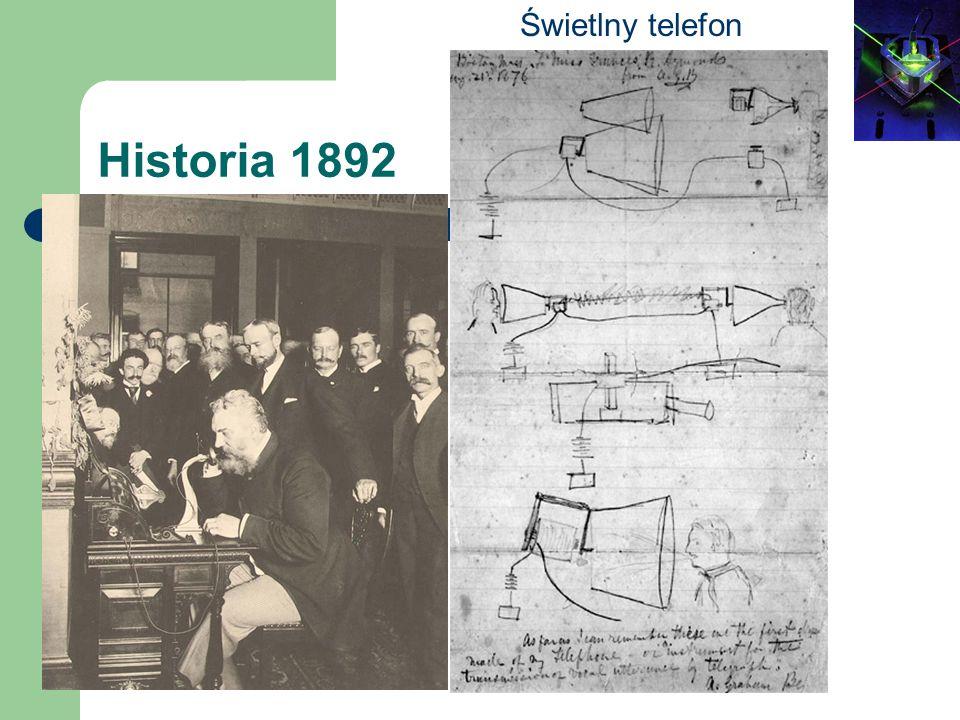 Historia 1892 Świetlny telefon