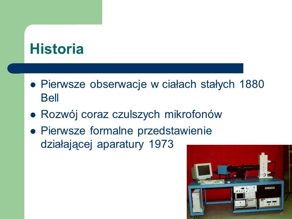 Historia Pierwsze obserwacje w ciałach stałych 1880 Bell Rozwój coraz czulszych mikrofonów Pierwsze formalne przedstawienie działającej aparatury 1973