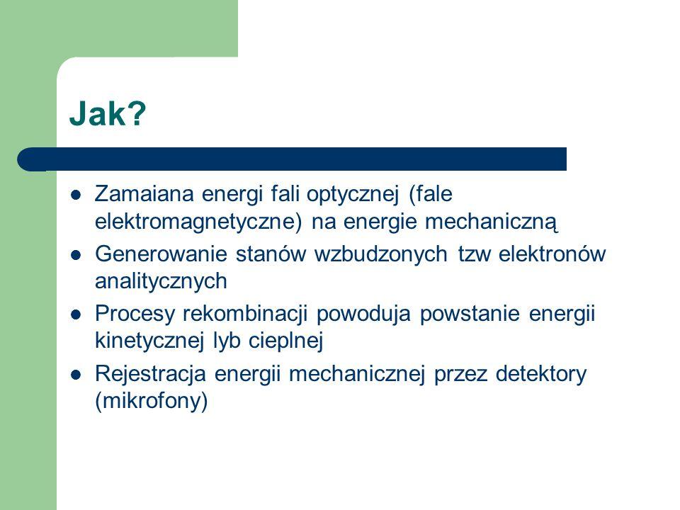 Jak? Zamaiana energi fali optycznej (fale elektromagnetyczne) na energie mechaniczną Generowanie stanów wzbudzonych tzw elektronów analitycznych Proce