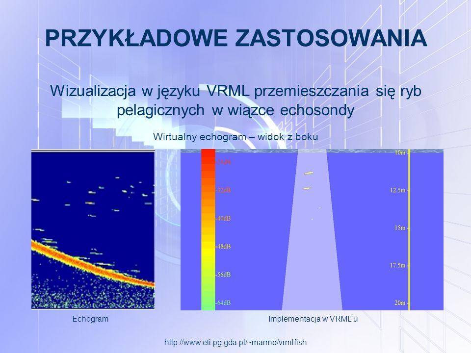 PRZYKŁADOWE ZASTOSOWANIA Wizualizacja w języku VRML przemieszczania się ryb pelagicznych w wiązce echosondy http://www.eti.pg.gda.pl/~marmo/vrmlfish W
