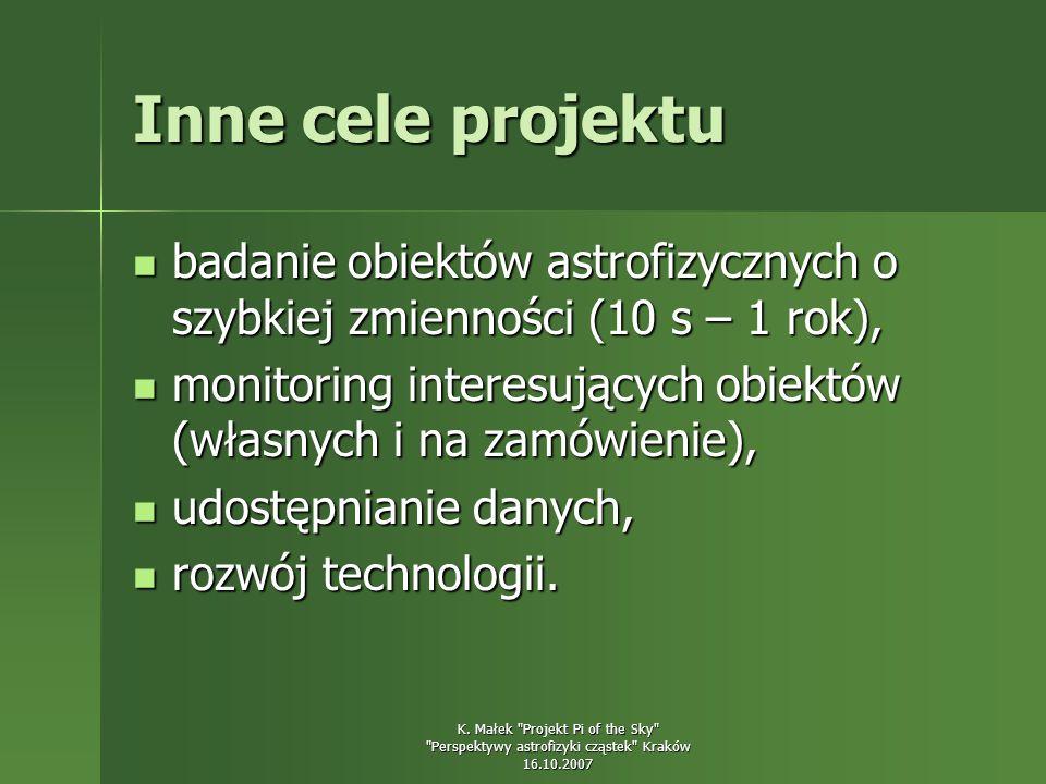 K. Małek