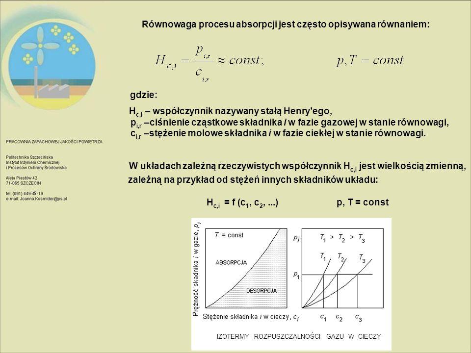 Równowaga procesu absorpcji jest często opisywana równaniem: H c,i – współczynnik nazywany stałą Henry'ego, p i,r –ciśnienie cząstkowe składnika i w f