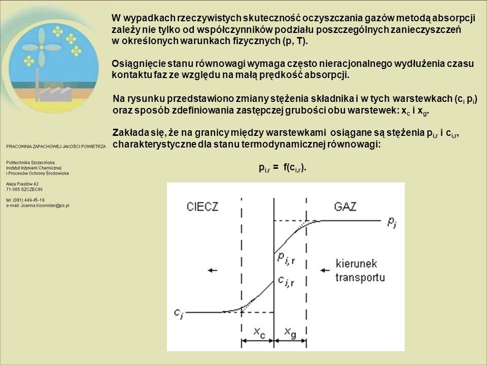 W wypadkach rzeczywistych skuteczność oczyszczania gazów metodą absorpcji zależy nie tylko od współczynników podziału poszczególnych zanieczyszczeń w