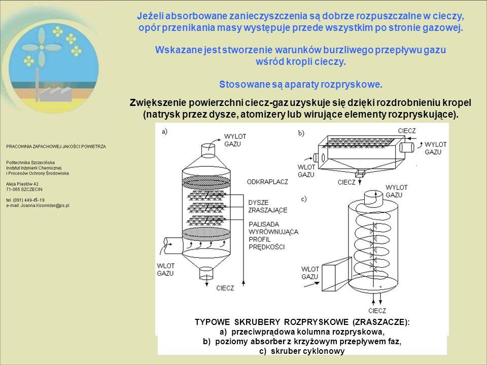 Jeżeli absorbowane zanieczyszczenia są dobrze rozpuszczalne w cieczy, opór przenikania masy występuje przede wszystkim po stronie gazowej. Wskazane je