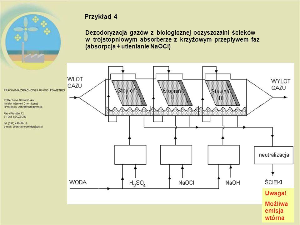 Dezodoryzacja gazów z biologicznej oczyszczalni ścieków w trójstopniowym absorberze z krzyżowym przepływem faz (absorpcja + utlenianie NaOCl) Przykład