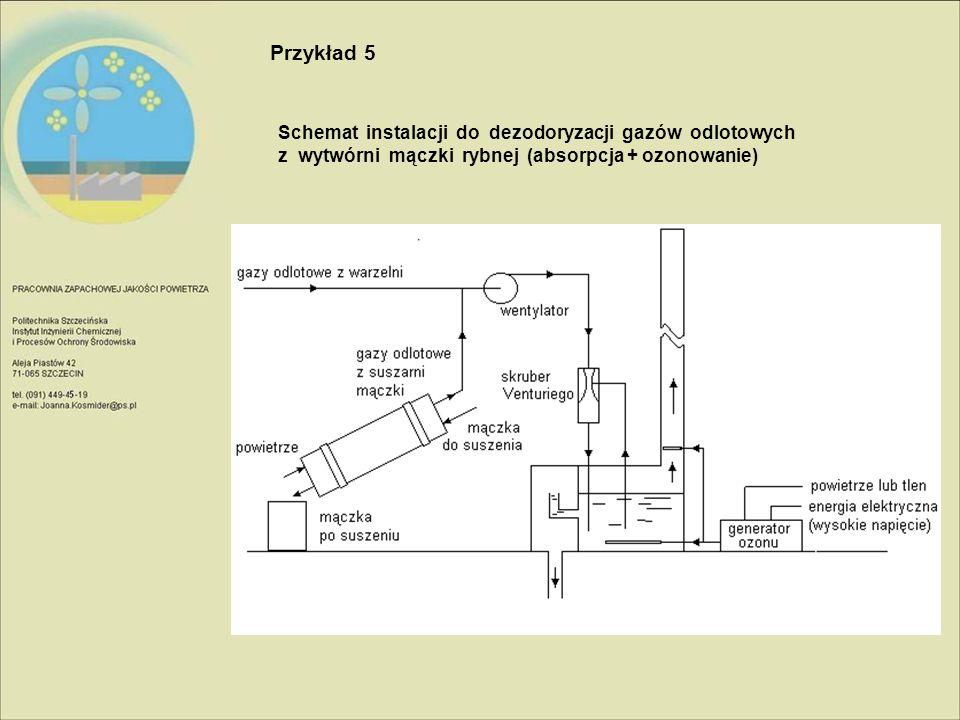 Przykład 5 Schemat instalacji do dezodoryzacji gazów odlotowych z wytwórni mączki rybnej (absorpcja + ozonowanie)