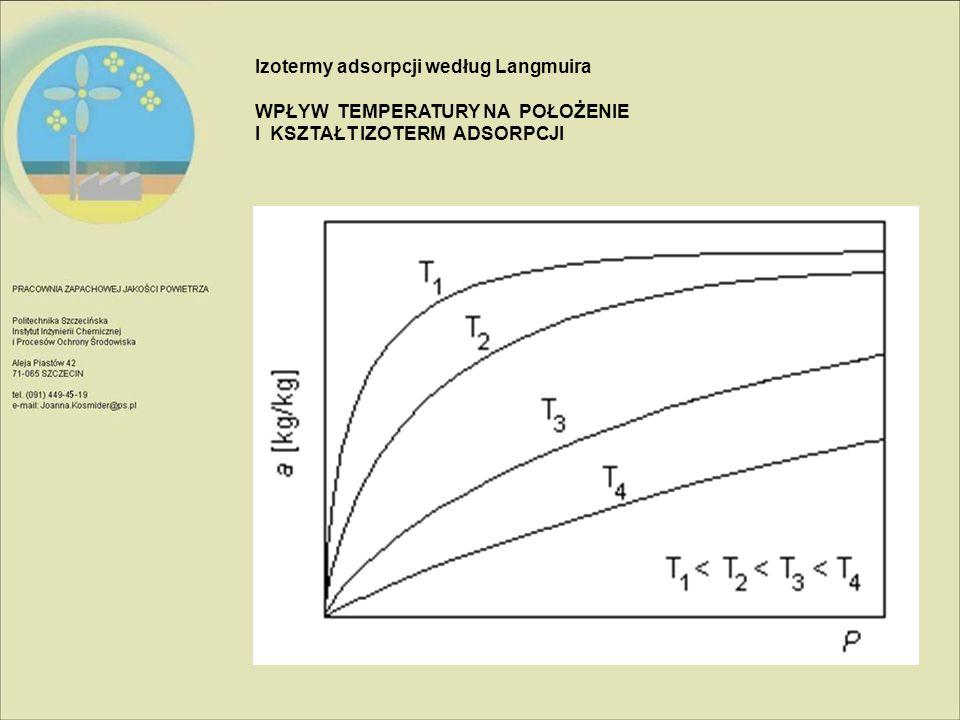 Izotermy adsorpcji według Langmuira WPŁYW TEMPERATURY NA POŁOŻENIE I KSZTAŁT IZOTERM ADSORPCJI