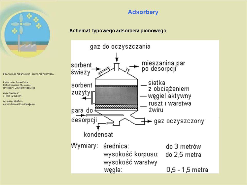 Schemat typowego adsorbera pionowego Adsorbery