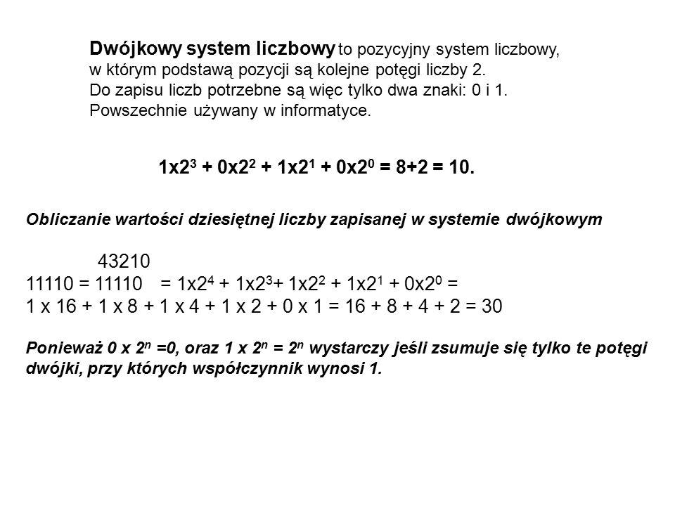 Obliczanie postaci dwójkowej liczby dziesiętnej Dla liczby 1476 będzie to: LiczbaResztaKomentarz 147601476 = 2x738 + 0 7380738 = 2x369 + 0 3691369 = 2x184 + 1 1840184 = 2x92 + 0 92092 = 2x46 + 0 46046 = 2x23 + 0 23123 = 2x11 + 1 11111 = 2x5 + 1 515 = 2x2 + 1 202 = 2x1 + 0 11wynik mniejszy niż 2 - koniec A zatem: 1476 10 = 10111000100 2 Przeliczanie systemu dwójkowego na ósemkowy i szesnastkowy nie wymaga szczególnych zabiegów, bowiem w systemie ósemkowym każdą cyfrę opisują 3 bity, natomiast w systemie szesnastkowym 4 bity.