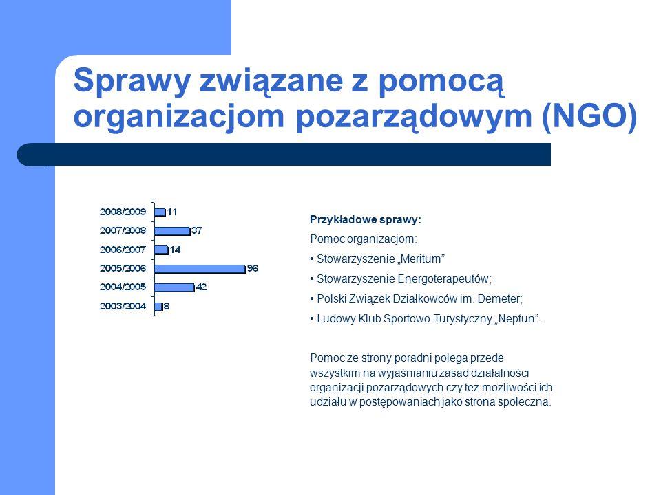 """Sprawy związane z pomocą organizacjom pozarządowym (NGO) Przykładowe sprawy: Pomoc organizacjom: Stowarzyszenie """"Meritum"""" Stowarzyszenie Energoterapeu"""