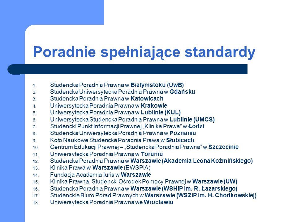 Poradnie spełniające standardy 1. Studencka Poradnia Prawna w Białymstoku (UwB) 2. Studencka Uniwersytecka Poradnia Prawna w Gdańsku 3. Studencka Pora