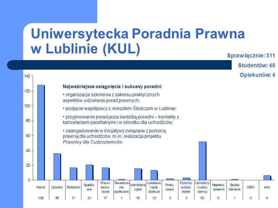 Uniwersytecka Poradnia Prawna w Lublinie (KUL) Najważniejsze osiągnięcia i sukcesy poradni: organizacja szkolenia z zakresu praktycznych aspektów udzi