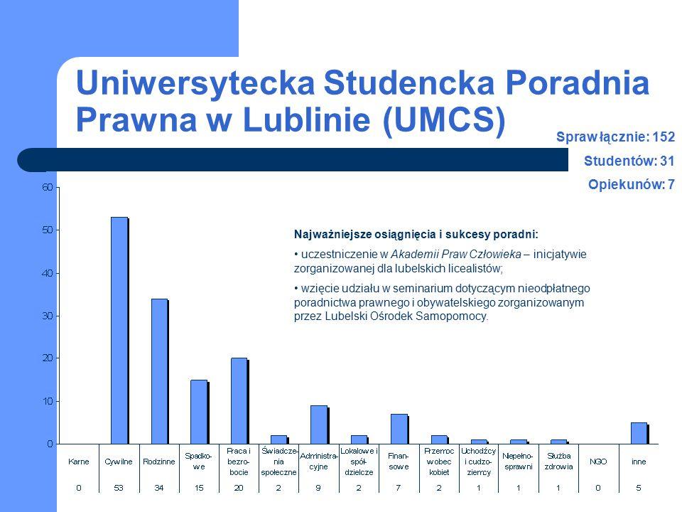 Uniwersytecka Studencka Poradnia Prawna w Lublinie (UMCS) Najważniejsze osiągnięcia i sukcesy poradni: uczestniczenie w Akademii Praw Człowieka – inic