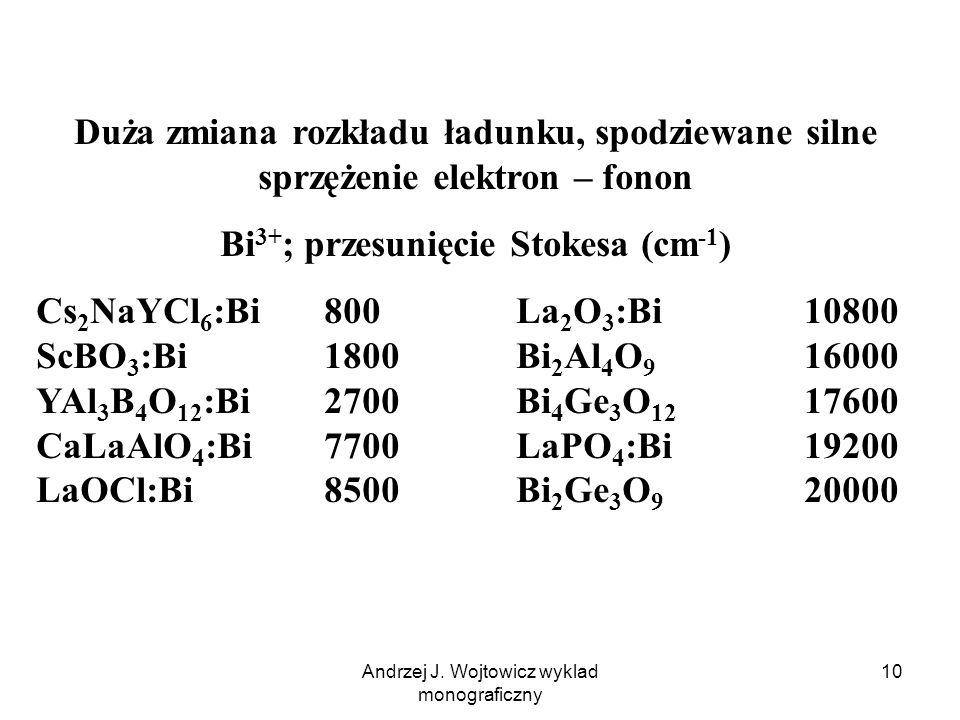 10 Duża zmiana rozkładu ładunku, spodziewane silne sprzężenie elektron – fonon Bi 3+ ; przesunięcie Stokesa (cm -1 ) Cs 2 NaYCl 6 :Bi 800La 2 O 3 :Bi10800 ScBO 3 :Bi 1800Bi 2 Al 4 O 9 16000 YAl 3 B 4 O 12 :Bi 2700Bi 4 Ge 3 O 12 17600 CaLaAlO 4 :Bi 7700LaPO 4 :Bi19200 LaOCl:Bi 8500Bi 2 Ge 3 O 9 20000