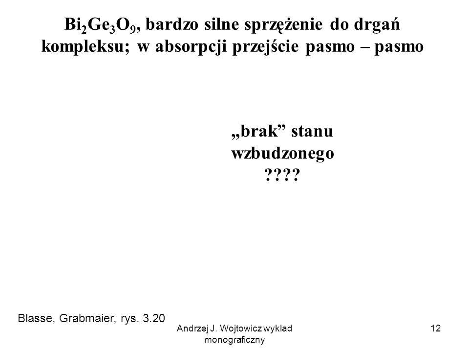 Andrzej J. Wojtowicz wyklad monograficzny 12 Bi 2 Ge 3 O 9, bardzo silne sprzężenie do drgań kompleksu; w absorpcji przejście pasmo – pasmo Blasse, Gr