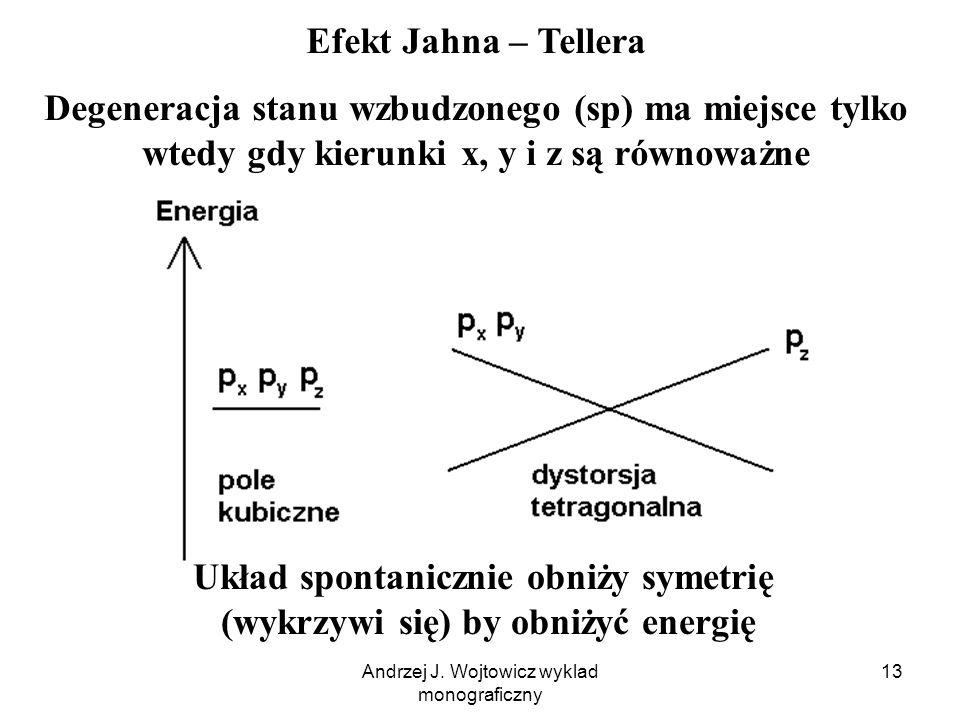 Andrzej J. Wojtowicz wyklad monograficzny 13 Efekt Jahna – Tellera Degeneracja stanu wzbudzonego (sp) ma miejsce tylko wtedy gdy kierunki x, y i z są