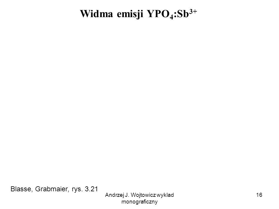 Andrzej J. Wojtowicz wyklad monograficzny 16 Widma emisji YPO 4 :Sb 3+ Blasse, Grabmaier, rys. 3.21