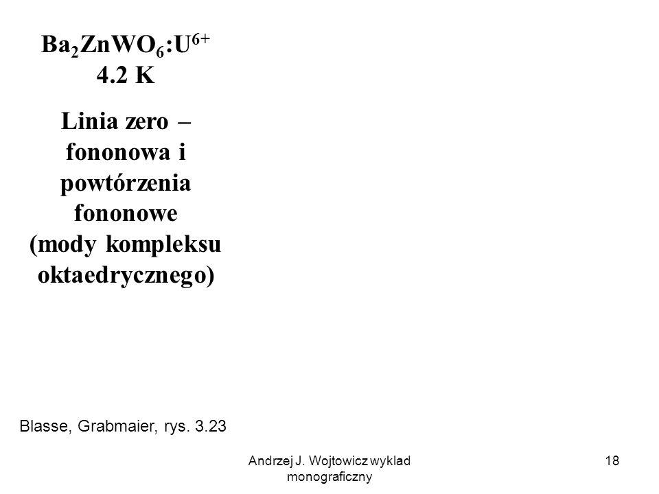 Andrzej J. Wojtowicz wyklad monograficzny 18 Ba 2 ZnWO 6 :U 6+ 4.2 K Linia zero – fononowa i powtórzenia fononowe (mody kompleksu oktaedrycznego) Blas