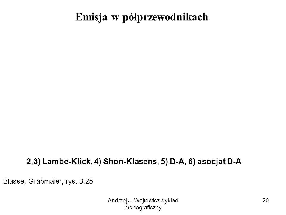 Andrzej J. Wojtowicz wyklad monograficzny 20 Emisja w półprzewodnikach Blasse, Grabmaier, rys. 3.25 2,3) Lambe-Klick, 4) Shön-Klasens, 5) D-A, 6) asoc