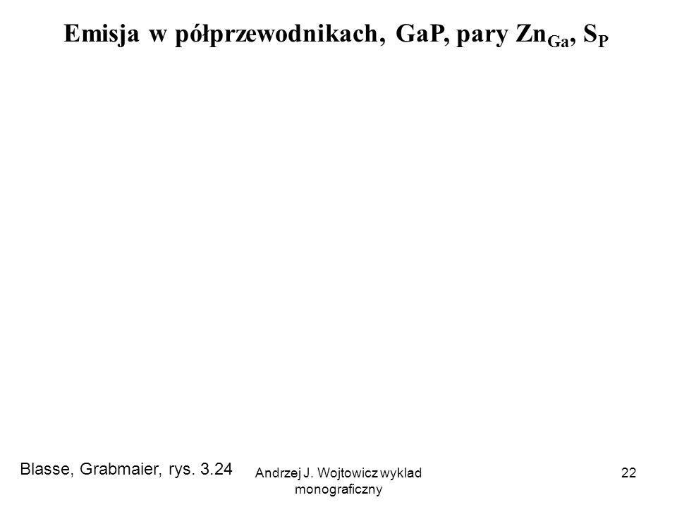 Andrzej J. Wojtowicz wyklad monograficzny 22 Emisja w półprzewodnikach, GaP, pary Zn Ga, S P Blasse, Grabmaier, rys. 3.24