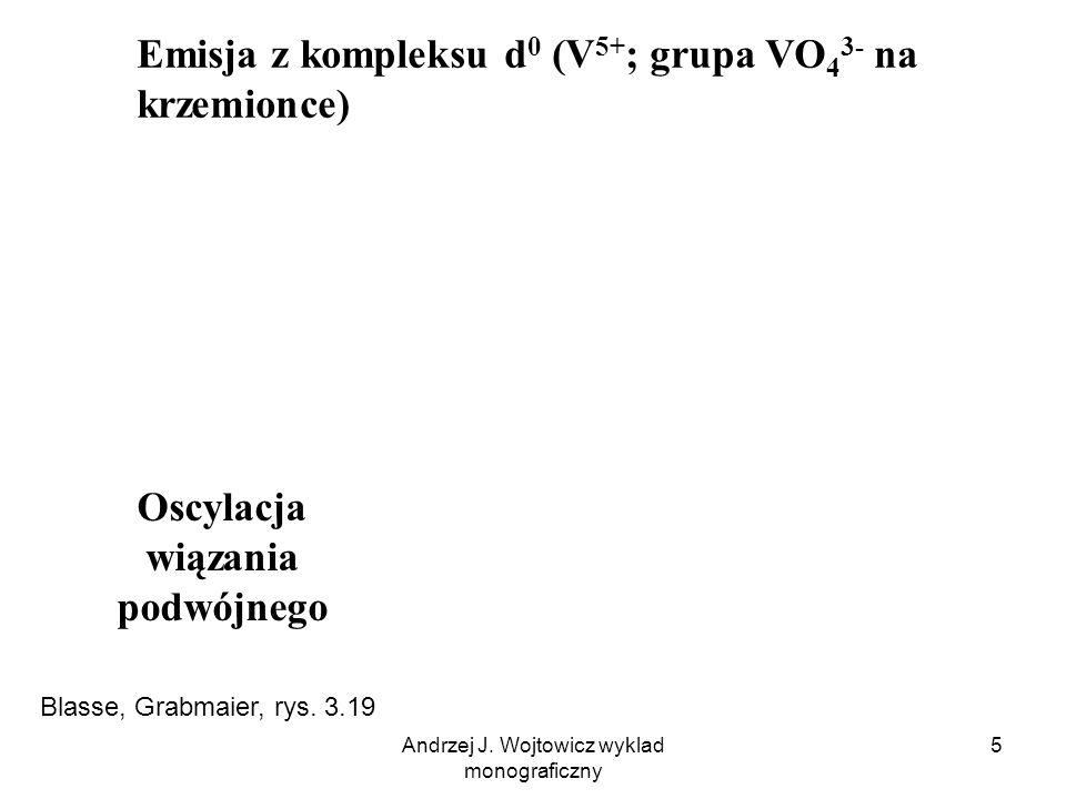 Andrzej J. Wojtowicz wyklad monograficzny 5 Emisja z kompleksu d 0 (V 5+ ; grupa VO 4 3- na krzemionce) Blasse, Grabmaier, rys. 3.19 Oscylacja wiązani