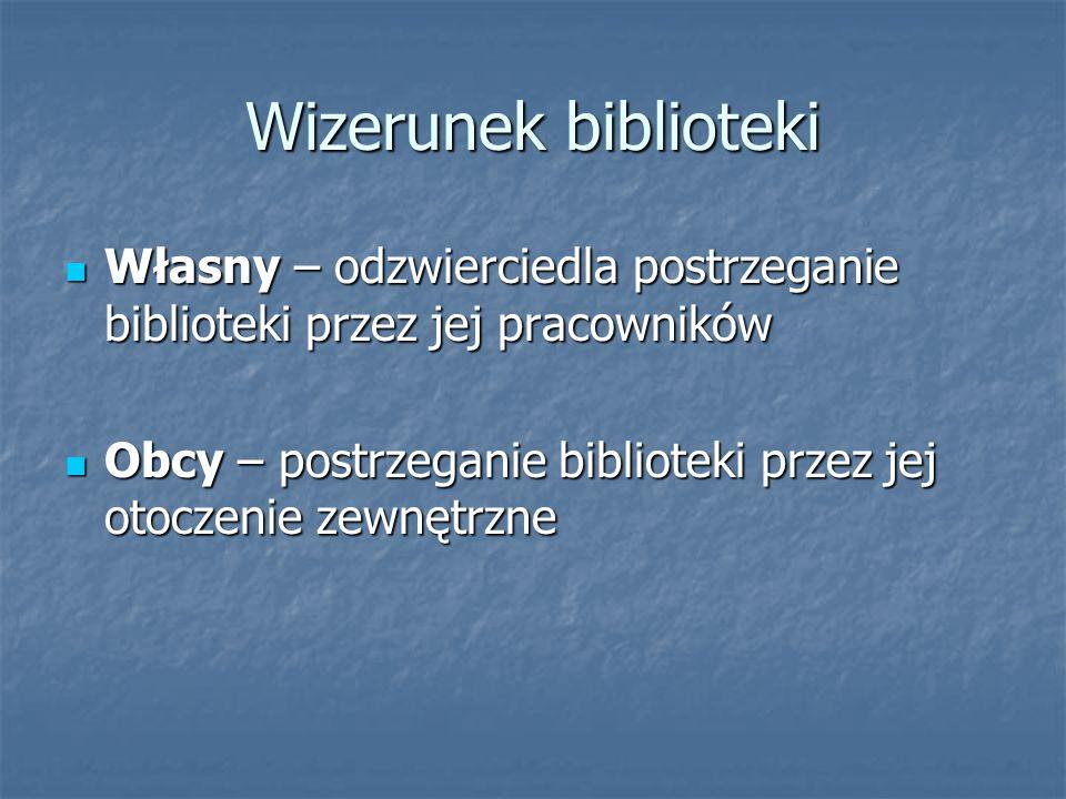 Wizerunek biblioteki Własny – odzwierciedla postrzeganie biblioteki przez jej pracowników Własny – odzwierciedla postrzeganie biblioteki przez jej pra