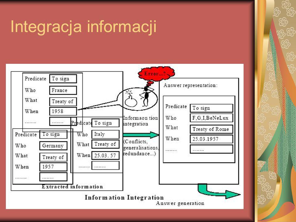 Integracja informacji