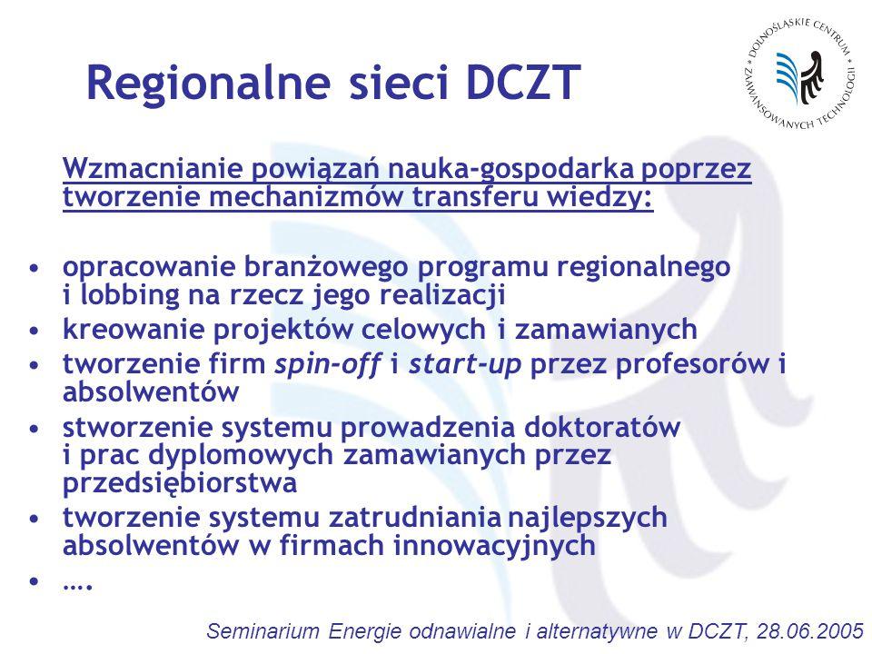 Seminarium Energie odnawialne i alternatywne w DCZT, 28.06.2005 Regionalne sieci DCZT Wzmacnianie powiązań nauka-gospodarka poprzez tworzenie mechanizmów transferu wiedzy: opracowanie branżowego programu regionalnego i lobbing na rzecz jego realizacji kreowanie projektów celowych i zamawianych tworzenie firm spin-off i start-up przez profesorów i absolwentów stworzenie systemu prowadzenia doktoratów i prac dyplomowych zamawianych przez przedsiębiorstwa tworzenie systemu zatrudniania najlepszych absolwentów w firmach innowacyjnych ….