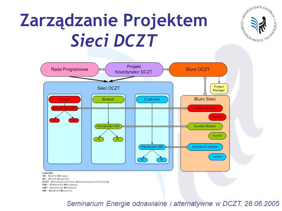 Seminarium Energie odnawialne i alternatywne w DCZT, 28.06.2005 Zarządzanie Projektem Sieci DCZT