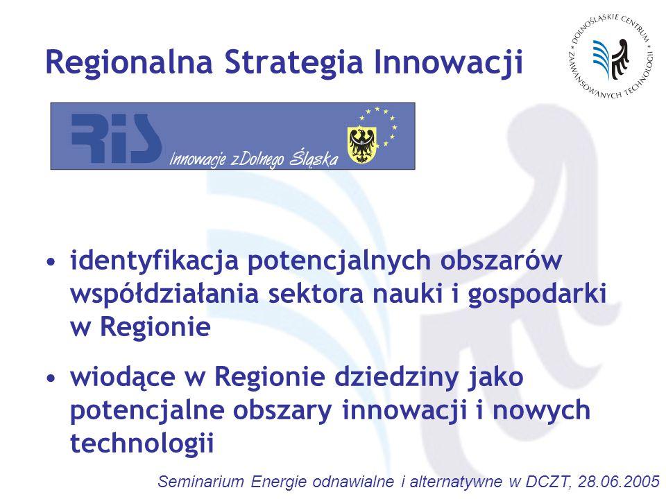 Seminarium Energie odnawialne i alternatywne w DCZT, 28.06.2005 Regionalna Strategia Innowacji identyfikacja potencjalnych obszarów współdziałania sektora nauki i gospodarki w Regionie wiodące w Regionie dziedziny jako potencjalne obszary innowacji i nowych technologii