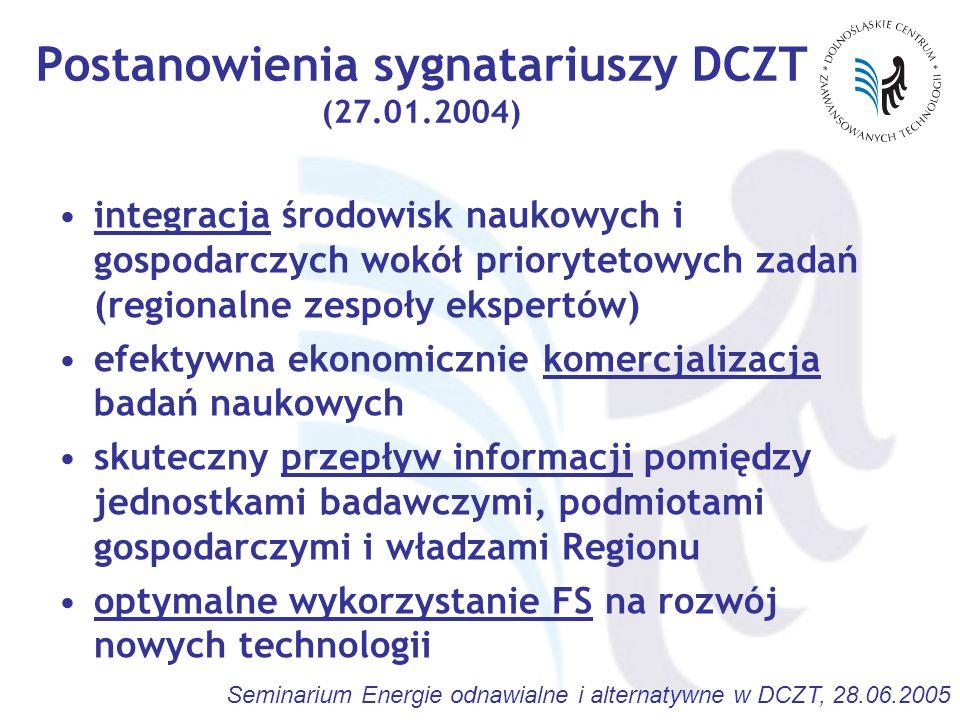 Seminarium Energie odnawialne i alternatywne w DCZT, 28.06.2005 Postanowienia sygnatariuszy DCZT (27.01.2004) integracja środowisk naukowych i gospodarczych wokół priorytetowych zadań (regionalne zespoły ekspertów) efektywna ekonomicznie komercjalizacja badań naukowych skuteczny przepływ informacji pomiędzy jednostkami badawczymi, podmiotami gospodarczymi i władzami Regionu optymalne wykorzystanie FS na rozwój nowych technologii