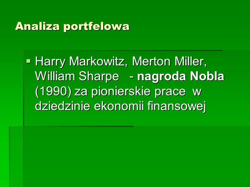 Analiza portfelowa  Harry Markowitz, Merton Miller, William Sharpe - nagroda Nobla (1990) za pionierskie prace w dziedzinie ekonomii finansowej