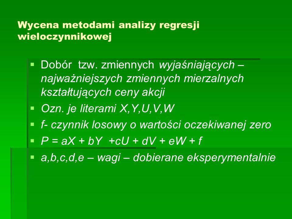 Wycena metodami analizy regresji wieloczynnikowej   Dobór tzw.