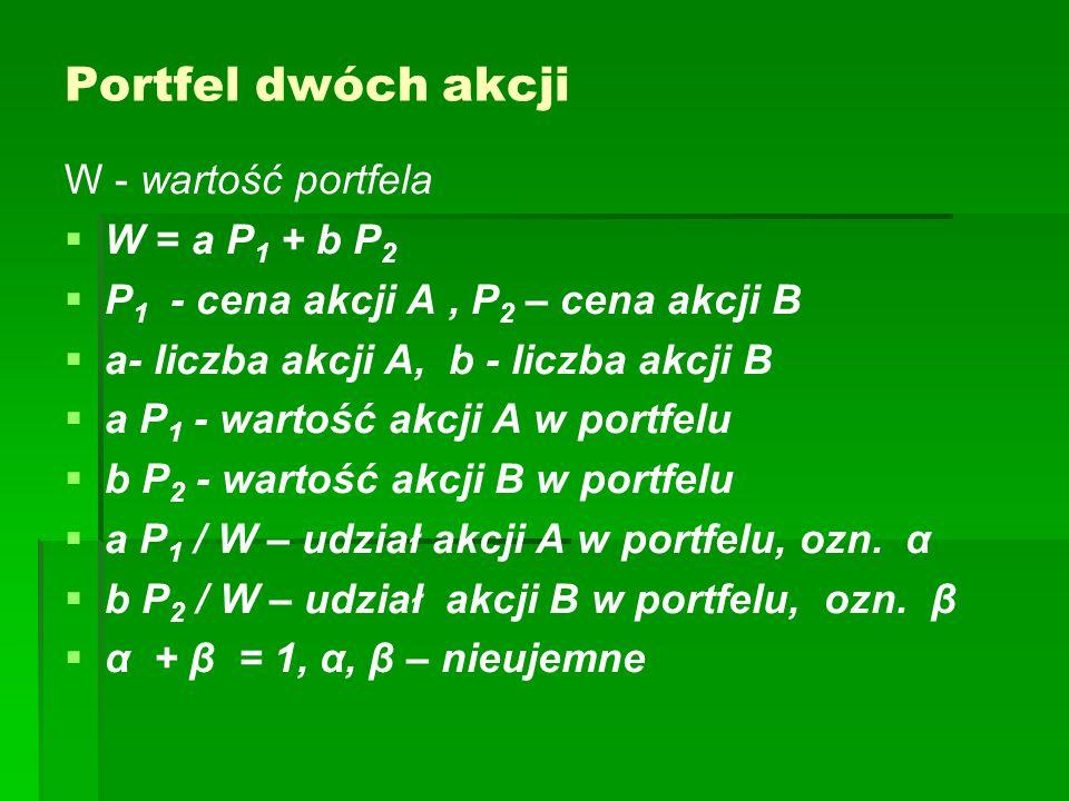Portfel dwóch akcji W - wartość portfela   W = a P 1 + b P 2   P 1 - cena akcji A, P 2 – cena akcji B   a- liczba akcji A, b - liczba akcji B   a P 1 - wartość akcji A w portfelu   b P 2 - wartość akcji B w portfelu   a P 1 / W – udział akcji A w portfelu, ozn.