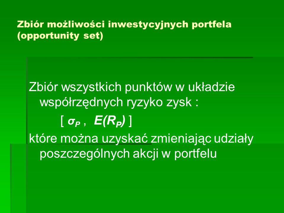 Zbiór możliwości inwestycyjnych portfela (opportunity set) Zbiór wszystkich punktów w układzie współrzędnych ryzyko zysk : [ σ P, E(R P ) ] które można uzyskać zmieniając udziały poszczególnych akcji w portfelu