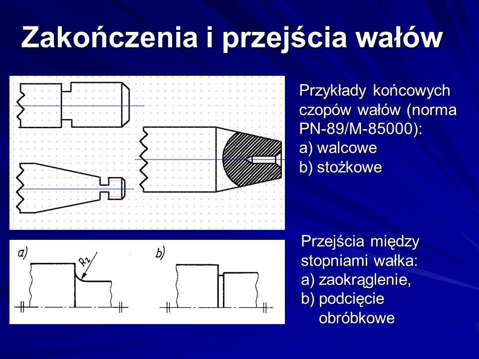 Przykłady końcowych czopów wałów (norma PN-89/M-85000): a)walcowe b)stożkowe Przejścia między stopniami wałka: a)zaokrąglenie, b)podcięcie obróbkowe Z