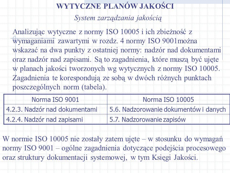 WYTYCZNE PLANÓW JAKOŚCI System zarządzania jakością Analizując wytyczne z normy ISO 10005 i ich zbieżność z wymaganiami zawartymi w rozdz. 4 normy ISO