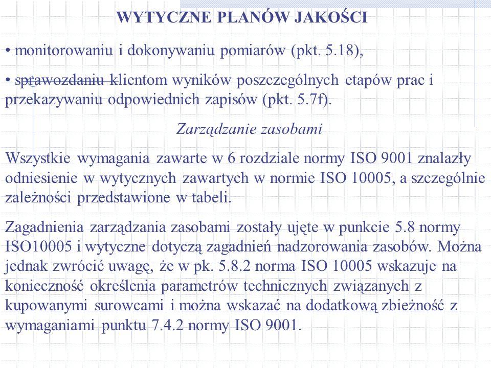 WYTYCZNE PLANÓW JAKOŚCI monitorowaniu i dokonywaniu pomiarów (pkt. 5.18), sprawozdaniu klientom wyników poszczególnych etapów prac i przekazywaniu odp