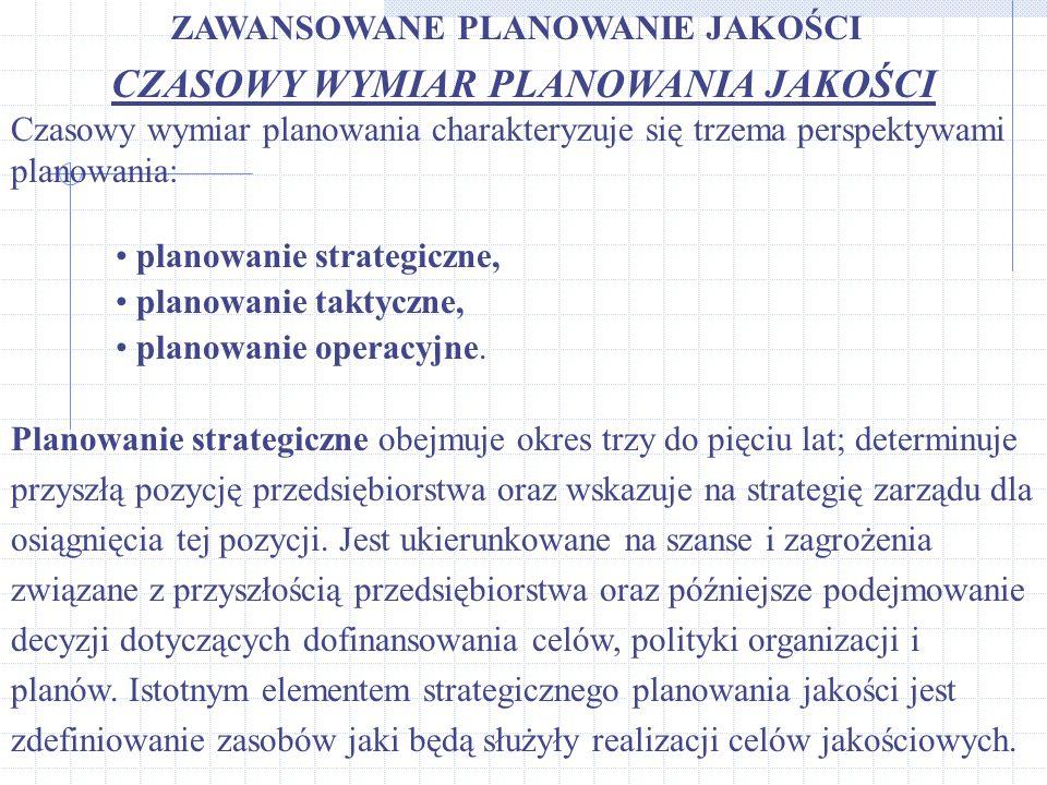 ZAWANSOWANE PLANOWANIE JAKOŚCI CZASOWY WYMIAR PLANOWANIA JAKOŚCI Czasowy wymiar planowania charakteryzuje się trzema perspektywami planowania: planowa