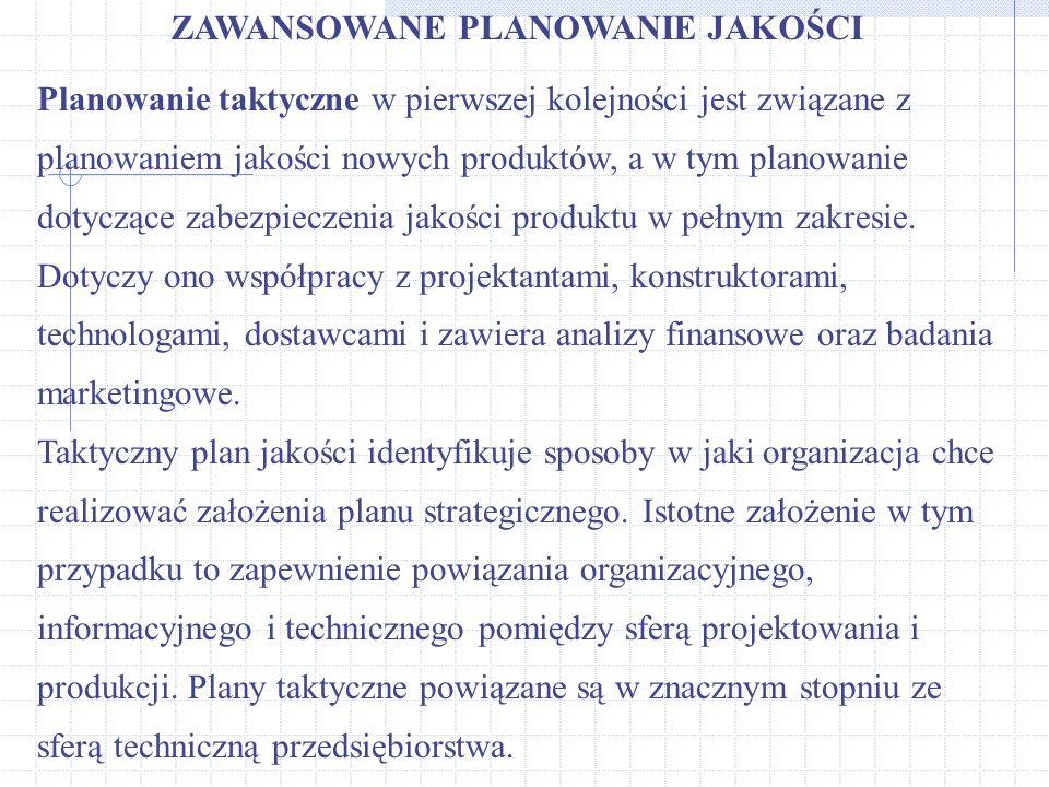 Planowanie taktyczne w pierwszej kolejności jest związane z planowaniem jakości nowych produktów, a w tym planowanie dotyczące zabezpieczenia jakości
