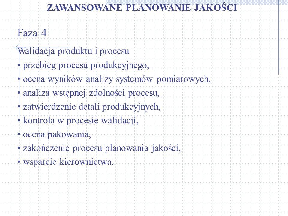 Faza 4 Walidacja produktu i procesu przebieg procesu produkcyjnego, ocena wyników analizy systemów pomiarowych, analiza wstępnej zdolności procesu, za