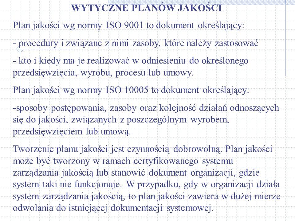 WYTYCZNE PLANÓW JAKOŚCI Plan jakości wg normy ISO 9001 to dokument określający: - procedury i związane z nimi zasoby, które należy zastosować - kto i