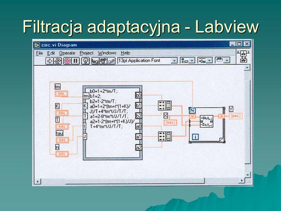 Filtracja adaptacyjna - Labview