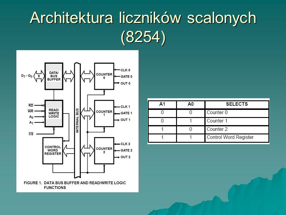 Architektura liczników scalonych (8254)