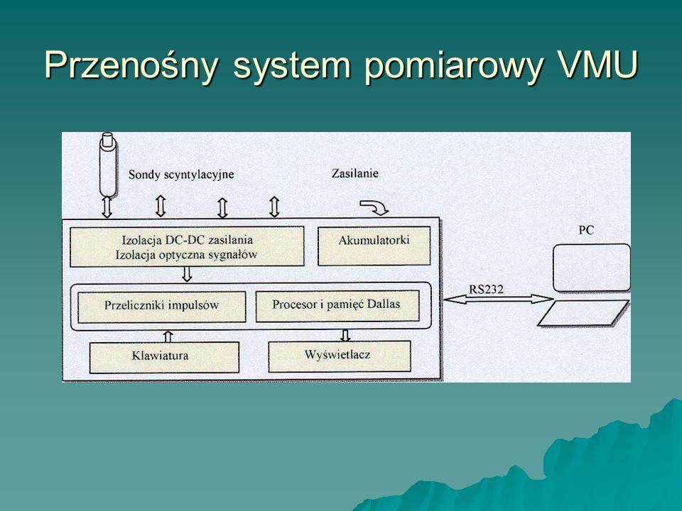 Przenośny system pomiarowy VMU