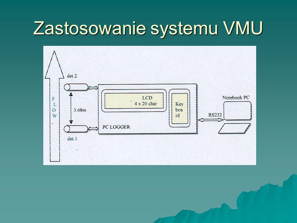 Zastosowanie systemu VMU