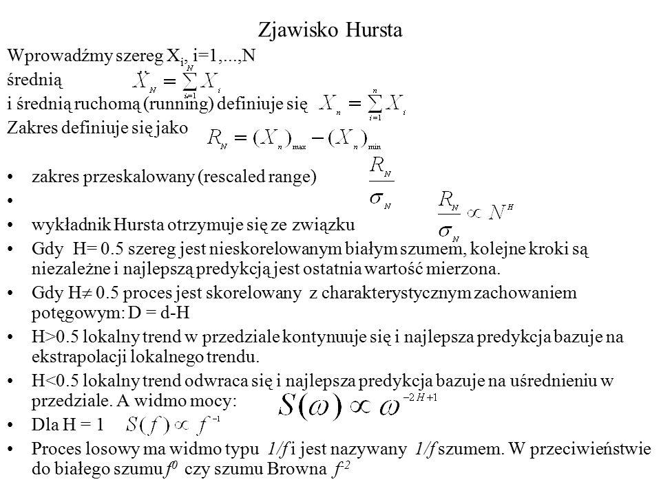 Zjawisko Hursta Wprowadźmy szereg X i, i=1,...,N średnią i średnią ruchomą (running) definiuje się Zakres definiuje się jako zakres przeskalowany (res
