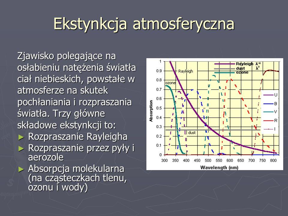 Ekstynkcja atmosferyczna Zjawisko polegające na osłabieniu natężenia światła ciał niebieskich, powstałe w atmosferze na skutek pochłaniania i rozprasz
